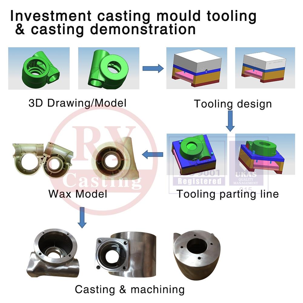 investment casting demonstration