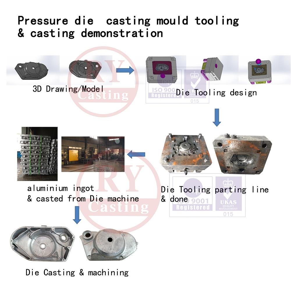 Die casting mould design & casting demonstration